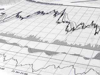 stock chart with technical indicators image